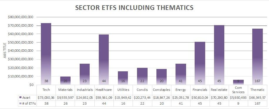 Tackling Themes in the ETF Industry