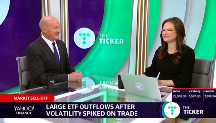 Tom Lydon on Yahoo Finance China Trade Spat is a Buying Opportunity