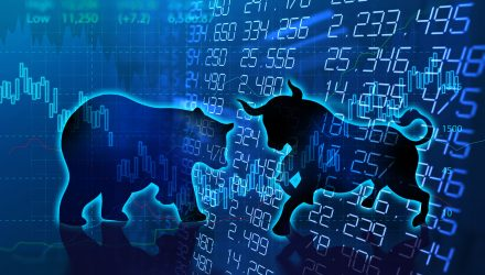 A Pair of ETFs to Satisfy an Investor's Inner Bull and Bear
