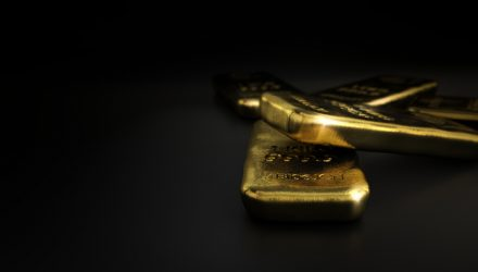 A Smart Miner ETF Play to Capitalize on the Strength in Gold