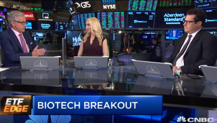 Biotech ETFs Jump: Keep an Eye on XBI, IBB & SBIO