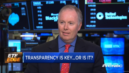 CNBC's ETF Edge Panel Discusses Non-Transparent ETFs