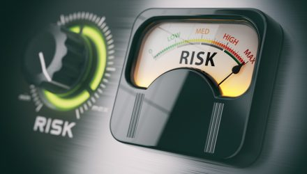 Did Investors Just Flip the Risk Switch Back On?