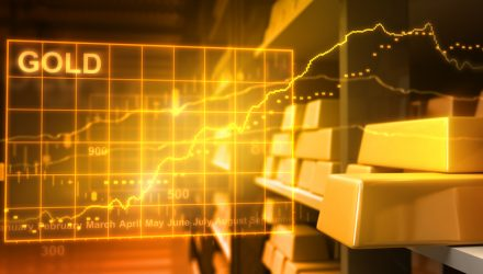 Gold ETFs: Fool's Gold or the Real Deal?