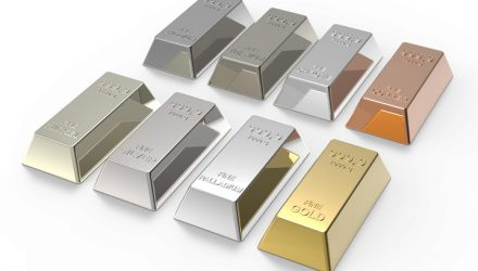 Gold's Getting All The Love, But This Precious Metal is Surging, Too