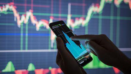 JP Morgan Questions Fundamentals Of This Market Rally