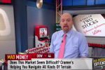 Jim Cramer - Charts Reveal That Markets Could Be Headed for a Pullback