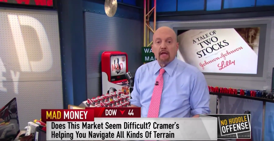 Jim Cramer: Charts Reveal That Markets Could Be Headed for a Pullback