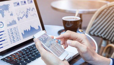 NOBL ETF Outperformed The S&P 500 in May