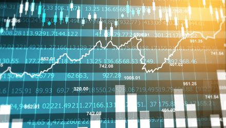What a Market Comeback Looks like for Major Indices