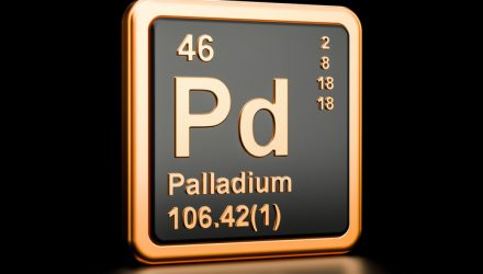 Palladium ETF Robust Demand Seen For Several Years