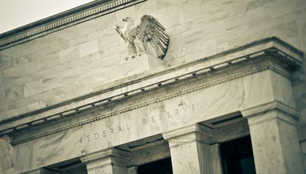 Post-FOMC Places To Invest Capital