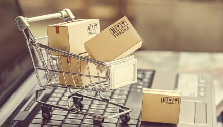 Shopify And Associated E-Commerce ETFs Up Big