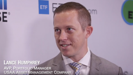 Smart Beta ETF Opportunities for Today's Market