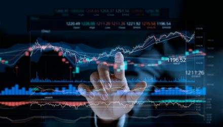 Dividend Growing ETFs to Smooth Out a Rough Ride