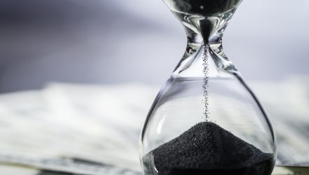 ETF of the Week ProShares S&P 500 Dividend Aristocrats ETF (NOBL)