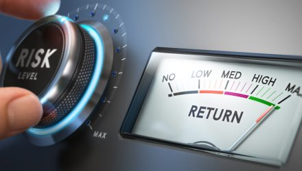 Even if Risk is on, NOBL Can Deliver