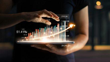 HIPS High Income ETF Revises Index Methodology