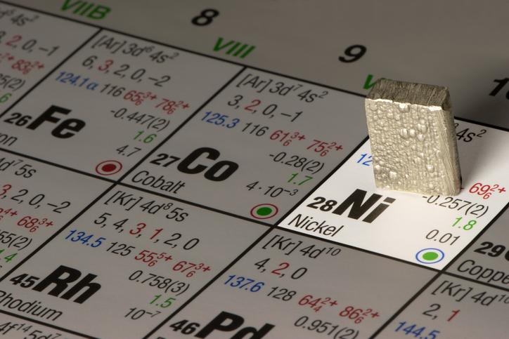 Nickel ETN a Surprise Winner in Commodities Space