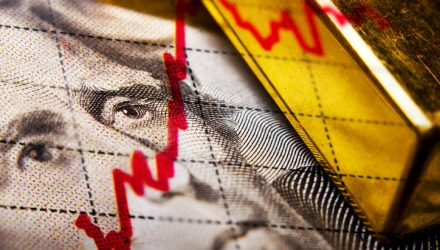 5 Best Performing Gold ETFs in Monday's Market Volatility
