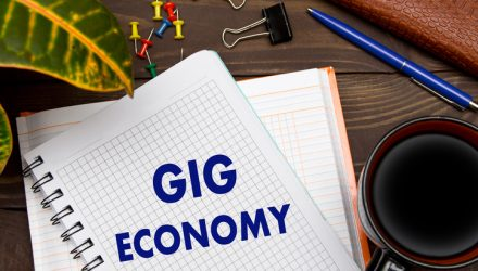 ETF of the Week SoFi Gig Economy ETF (GIGE)