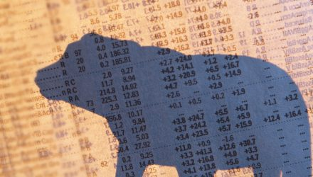 "Equity Strategist: ""The Bear is Alive and Kicking"""
