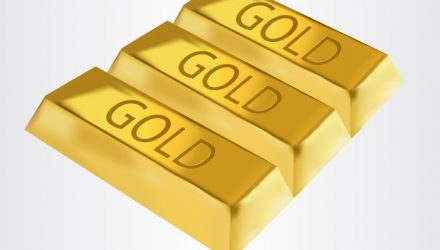 Gold-ETF-Safe-Haven-Status-Renewed-as-Trade-Tensions-Trip-Stocks