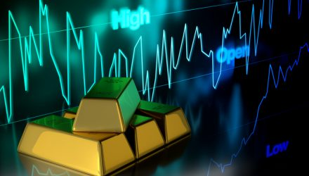 Gold ETFs Boosted by Another Yield Curve Inversion