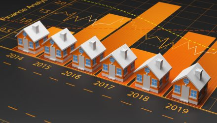 Is a Homebuilder Breakout on the Horizon?