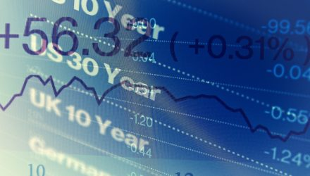 Long-Term Ripple Effects of Treasury Bond Risks
