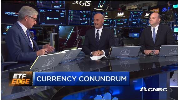 Tom Lydon, Todd Rosenbluth On Hedging Currency ETFs