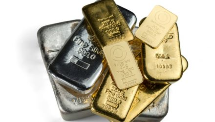 Precious Metals Miner ETFs Surge as Gold, Silver Fuel Safe-Haven Bets