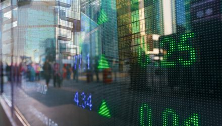 QQQ ETF Surges 2.3% on Delays for Some Tariffs