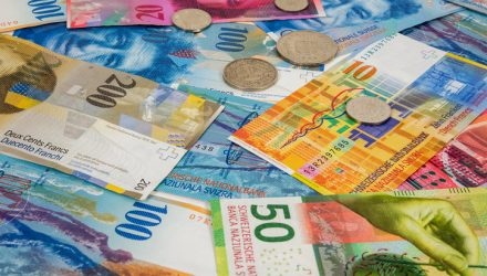 Is Swiss Franc's Safe-Haven Currency Run Over?
