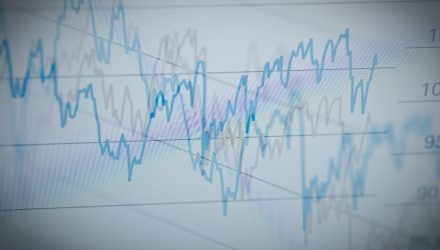 Will Inverted Yield Curve Upend U.S. Equities?