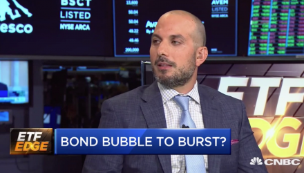 Astoria Interviewed by CNBC on Portfolio Construction, Asset Allocation, & the Fixed Income Market