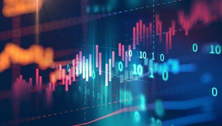 Can Markets Surpass All-Time Highs?