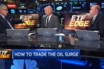 ETF Trends' Tom Lydon Talks Oil Attacks CNBC
