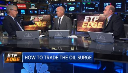ETF Trends' Tom Lydon Talks Oil Attacks CNBC