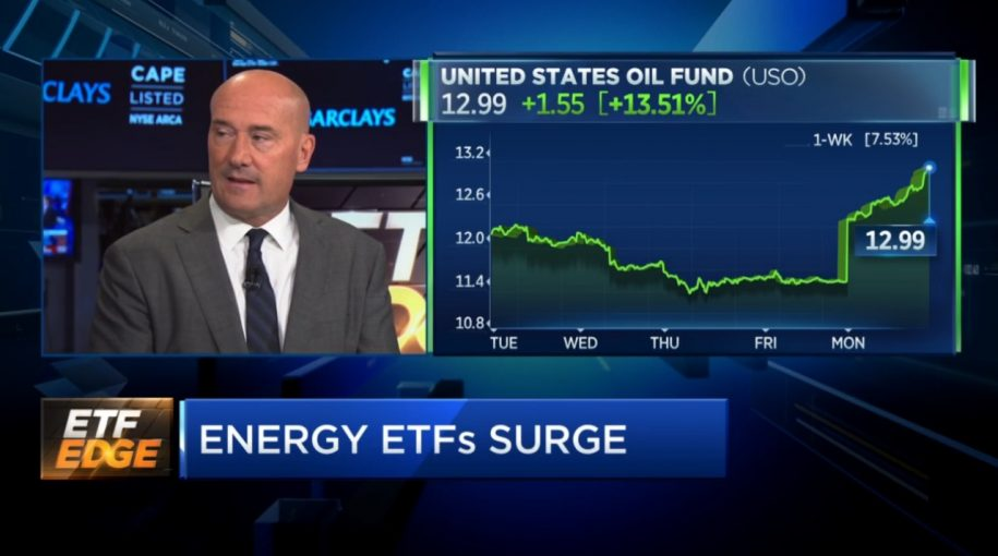 ETF Trends CEO Tom Lydon Talks Spike in Crude Oil Prices on CNBC
