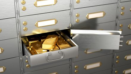 Look For More Upside Ahead for Gold, Silver ETFs