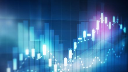 How Market Data Could Effect A Rate Cut Decision