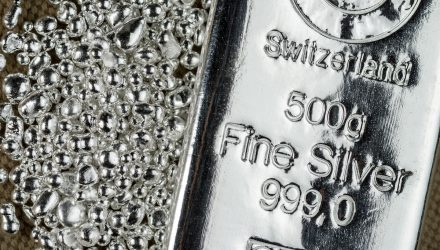 Safe-Haven Demand Bolsters Silver ETFs