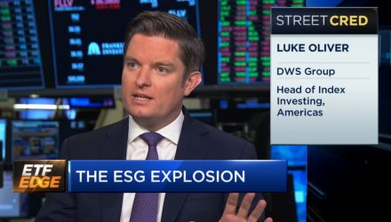 What's Going On With The ESG Explosion
