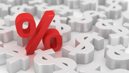Where To Invest If Zero Interest Rates Occurs