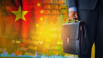 Believe It Volatility Declines on Some China ETFs