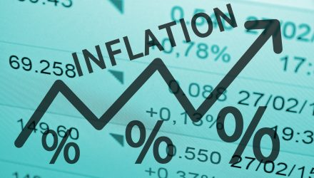 "Fed: ""Significant Move Up in Inflation"" Necessary Before Rates Rise"