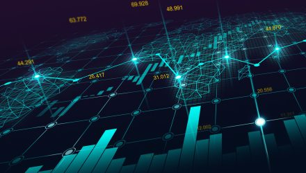Geopolitical Landscape Could Cause Bond Market Volume to Drop