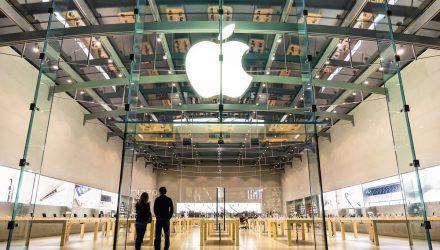 Is Apple Still A Good Buy?
