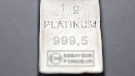 Platinum ETFs Can Be Powerful Again